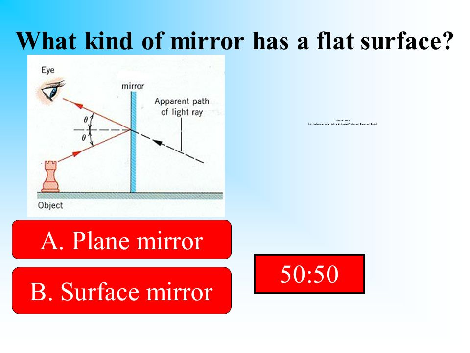 It is also known for flat in math! What kind of mirror has a flat surface? A. Plane mirror B. Surface mirrorD. Convex mirror C. Concave mirror Picture