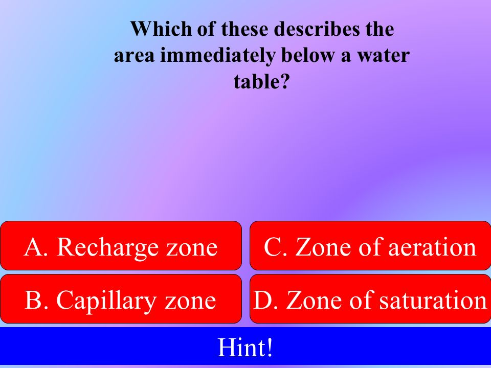 Which of these describes the area immediately below a water table? 50:50 Give Hint! A. Recharge zone B. Capillary zoneD. Zone of saturation C. Zone of