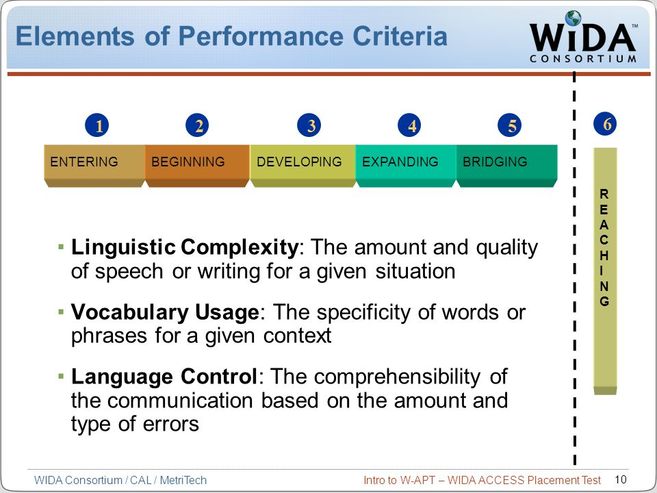 Intro to W-APT – WIDA ACCESS Placement Test 10 Elements of Performance Criteria Linguistic Complexity: The amount and quality of speech or writing for