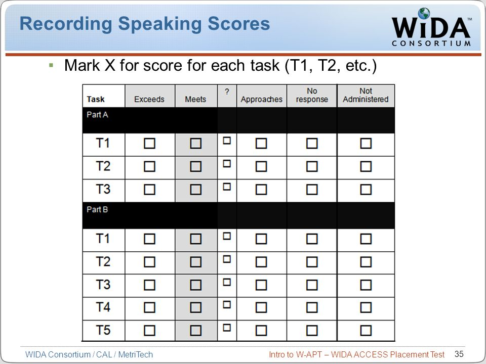 Intro to W-APT – WIDA ACCESS Placement Test 35 Recording Speaking Scores Mark X for score for each task (T1, T2, etc.) WIDA Consortium / CAL / MetriTe