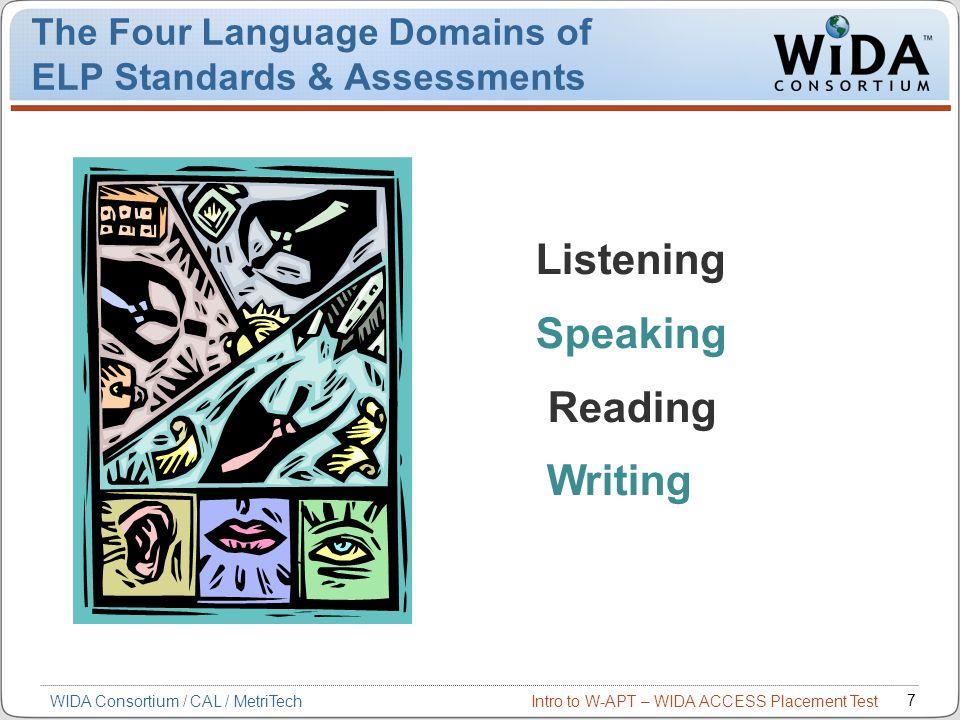 Intro to W-APT – WIDA ACCESS Placement Test 38 Enter Speaking PL in Composite Table WIDA Consortium / CAL / MetriTech
