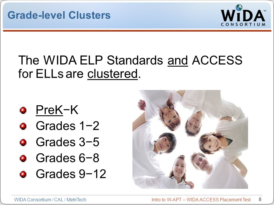 Intro to W-APT – WIDA ACCESS Placement Test 49 Oral Proficiency Test (Listening and Speaking combined) Scripted Can take up to 15 minutes to administer Adaptivity criterion on scoring sheet Student points to response, TA marks score Key and rubric included on scoring sheet Convert raw score into oral proficiency score Raw Score for Listening and Speaking Oral Proficiency Score 0-10Low 11-18Mid 19-28High 29-30Exceptional WIDA Consortium / CAL / MetriTech Scores are intended only for general groupings.
