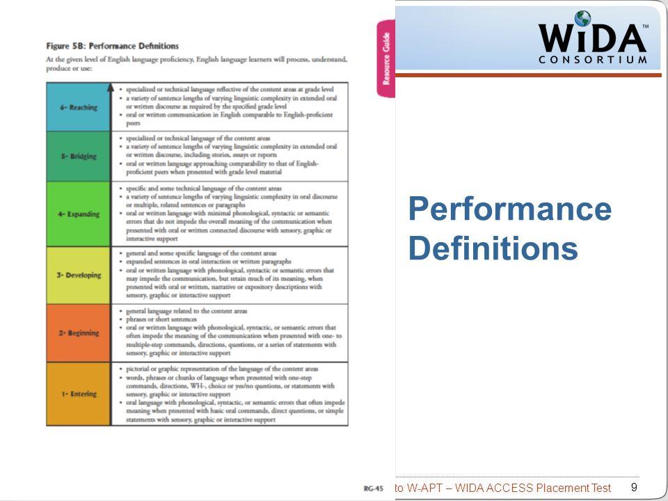 Intro to W-APT – WIDA ACCESS Placement Test 30 WIDA Consortium / CAL / MetriTech Kindergarten Scoring Sheet