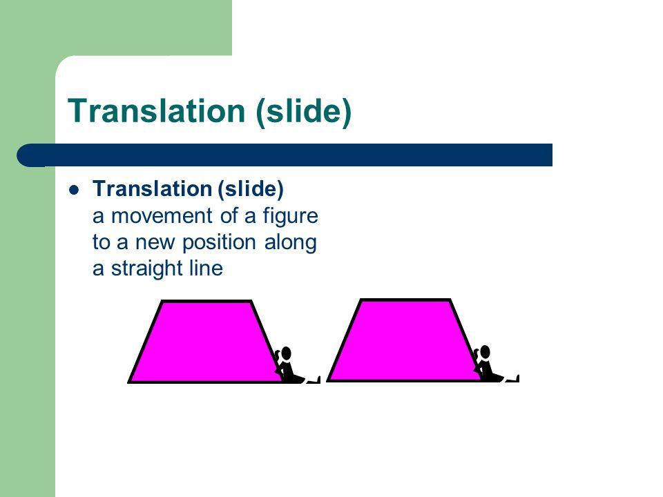 Translation (slide) Translation (slide) a movement of a figure to a new position along a straight line