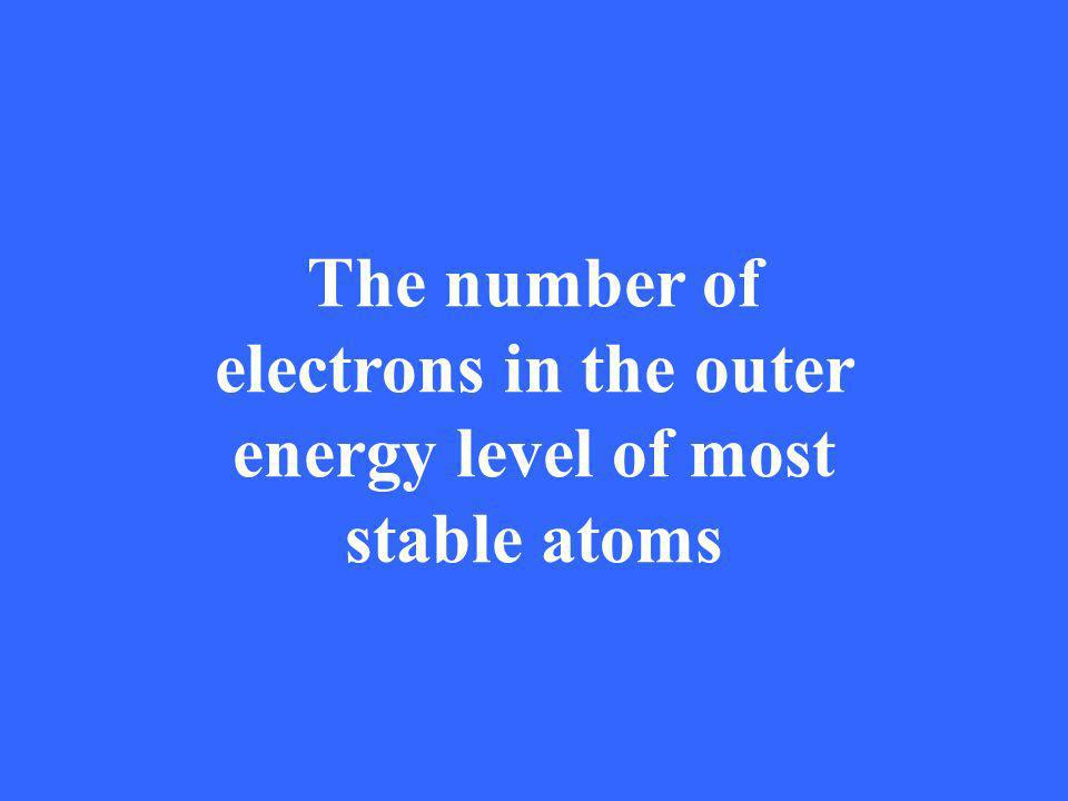 The number of electrons in the outer energy level of most stable atoms