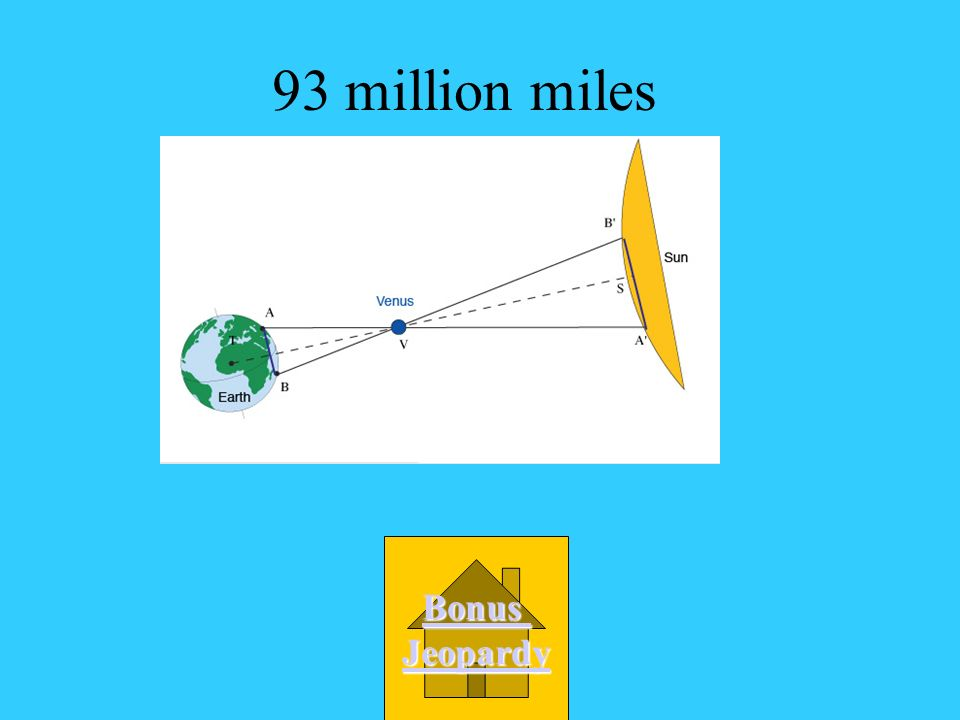 How far is the sun from the Earth? A. 93 million miles D. 9 miles C. 93 minutes B. 93 miles