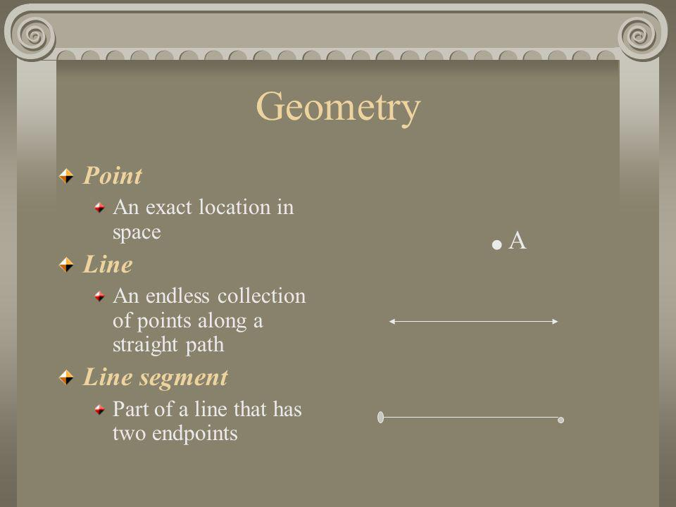 Geometry Point An exact location in space Line An endless collection of points along a straight path Line segment Part of a line that has two endpoint