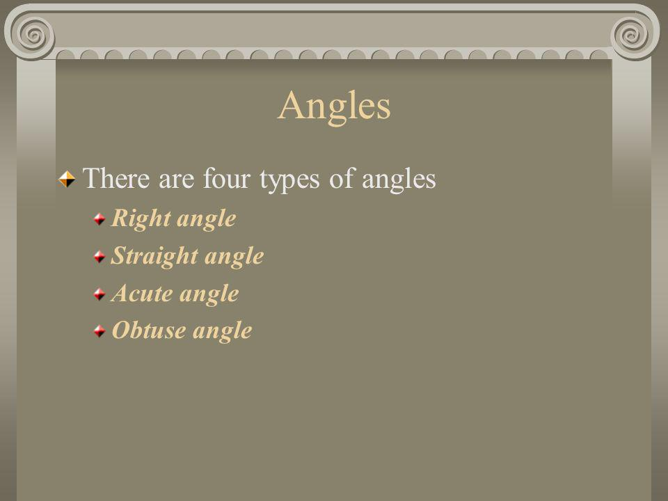 Angles There are four types of angles Right angle Straight angle Acute angle Obtuse angle