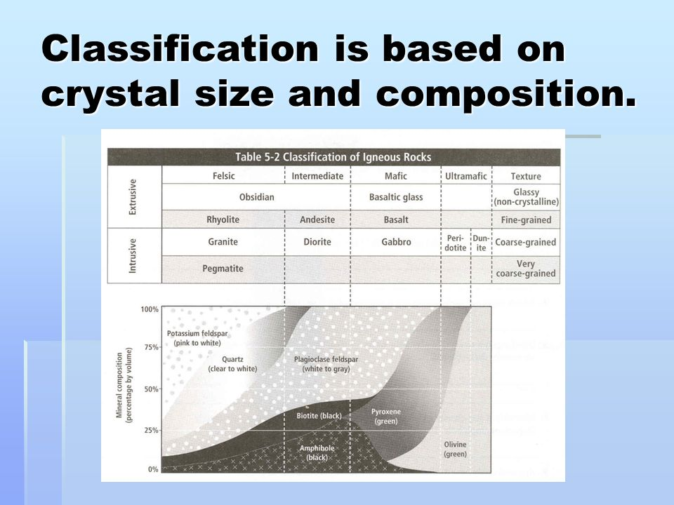 Classification is based on crystal size and composition.