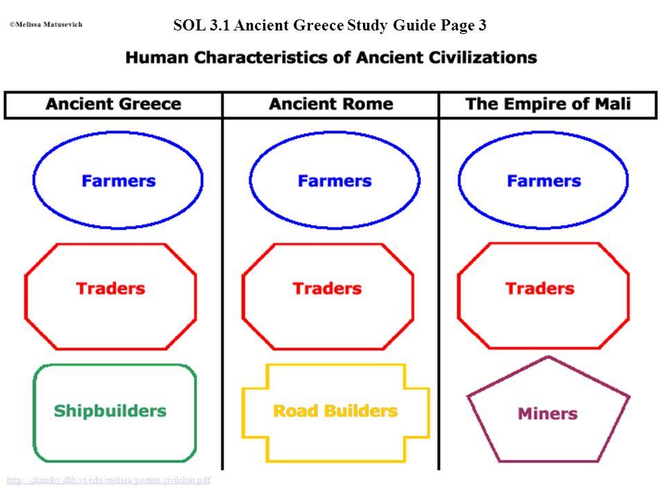 http://chumby.dlib.vt.edu/melissa/posters/civilchar.pdf SOL 3.1 Ancient Greece Study Guide Page 3