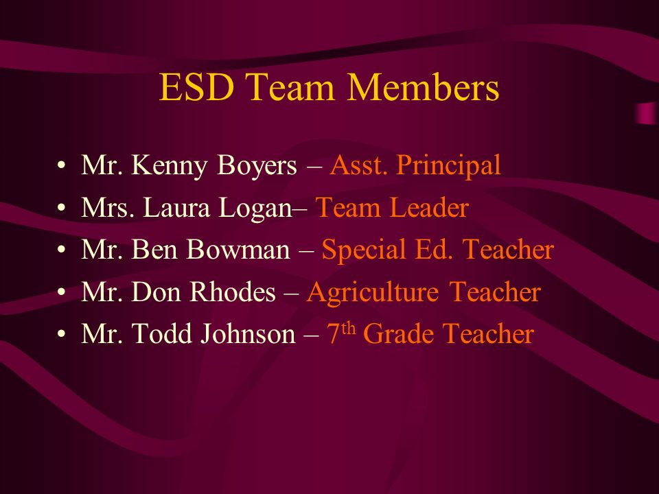 ESD Team Members Mr. Kenny Boyers – Asst. Principal Mrs. Laura Logan– Team Leader Mr. Ben Bowman – Special Ed. Teacher Mr. Don Rhodes – Agriculture Te