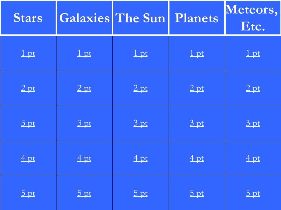 2 pt 3 pt 4 pt 5 pt 1 pt 2 pt 3 pt 4 pt 5 pt 1 pt 2 pt 3 pt 4 pt 5 pt 1 pt 2 pt 3 pt 4 pt 5 pt 1 pt 2 pt 3 pt 4 pt 5 pt 1 pt StarsGalaxiesThe SunPlanets Meteors, Etc.