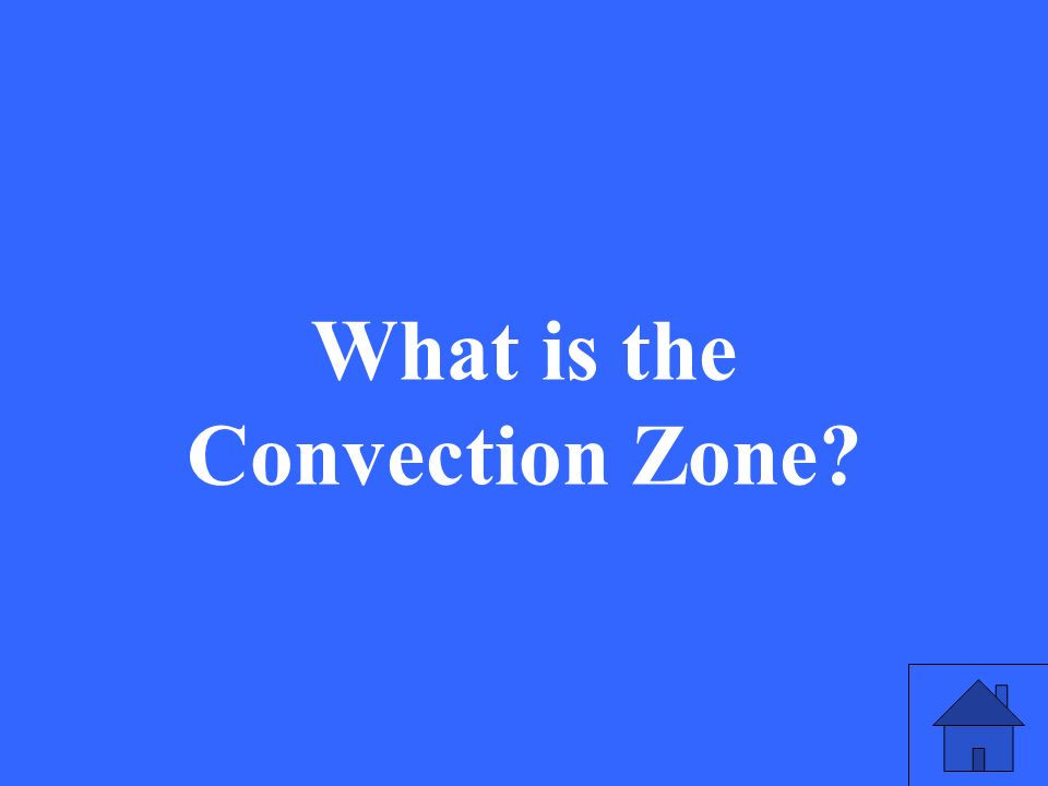 What is the Convection Zone?