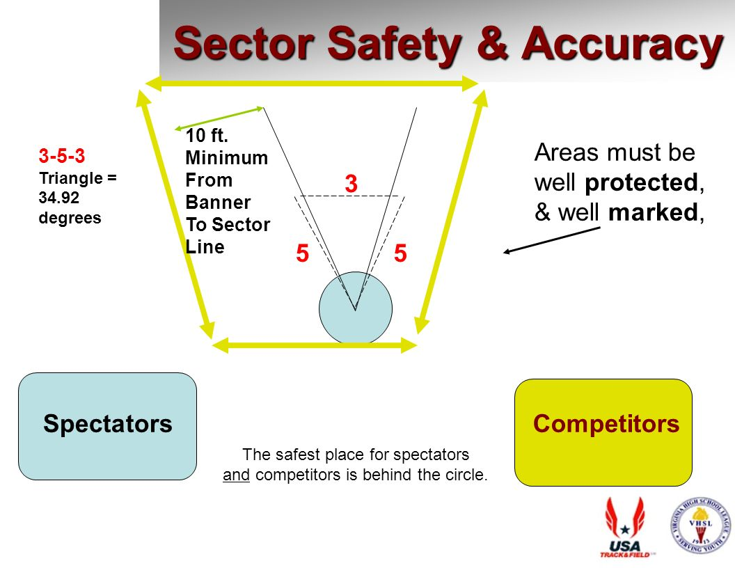 Sector Safety & Accuracy 3 55 SpectatorsCompetitors Areas must be well protected, & well marked, 10 ft.