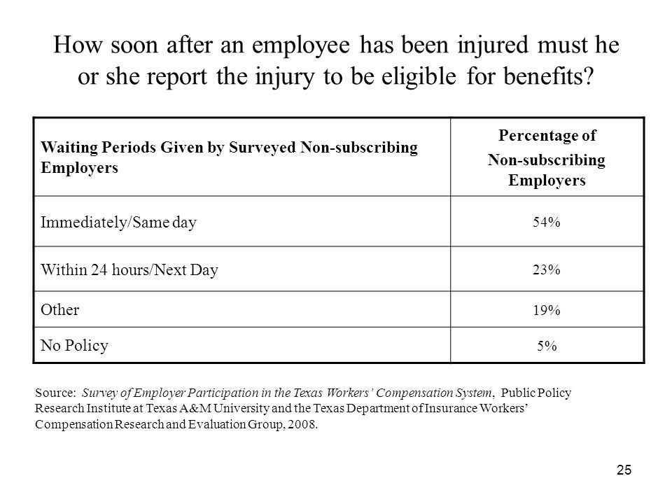 25 How soon after an employee has been injured must he or she report the injury to be eligible for benefits.