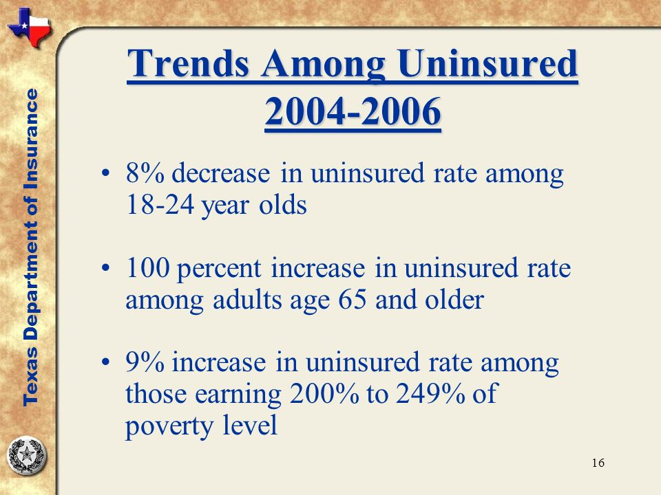 16 Trends Among Uninsured 2004-2006 8% decrease in uninsured rate among 18-24 year olds 100 percent increase in uninsured rate among adults age 65 and older 9% increase in uninsured rate among those earning 200% to 249% of poverty level Texas Department of Insurance