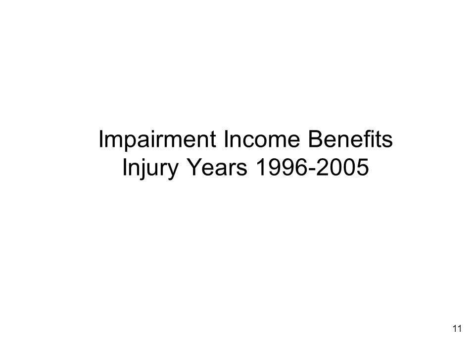 11 Impairment Income Benefits Injury Years 1996-2005