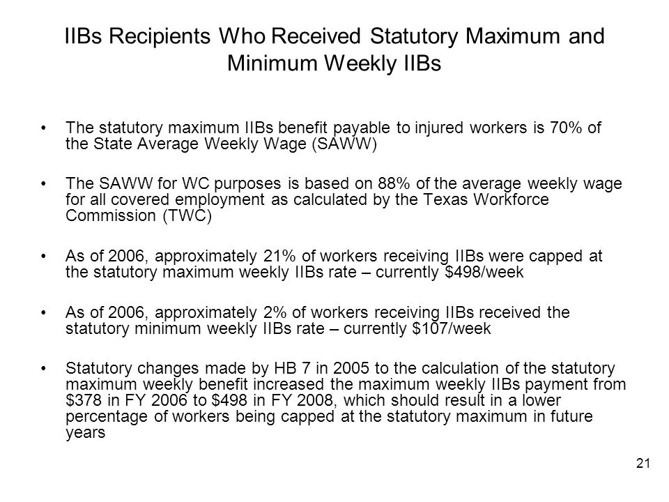 21 IIBs Recipients Who Received Statutory Maximum and Minimum Weekly IIBs The statutory maximum IIBs benefit payable to injured workers is 70% of the