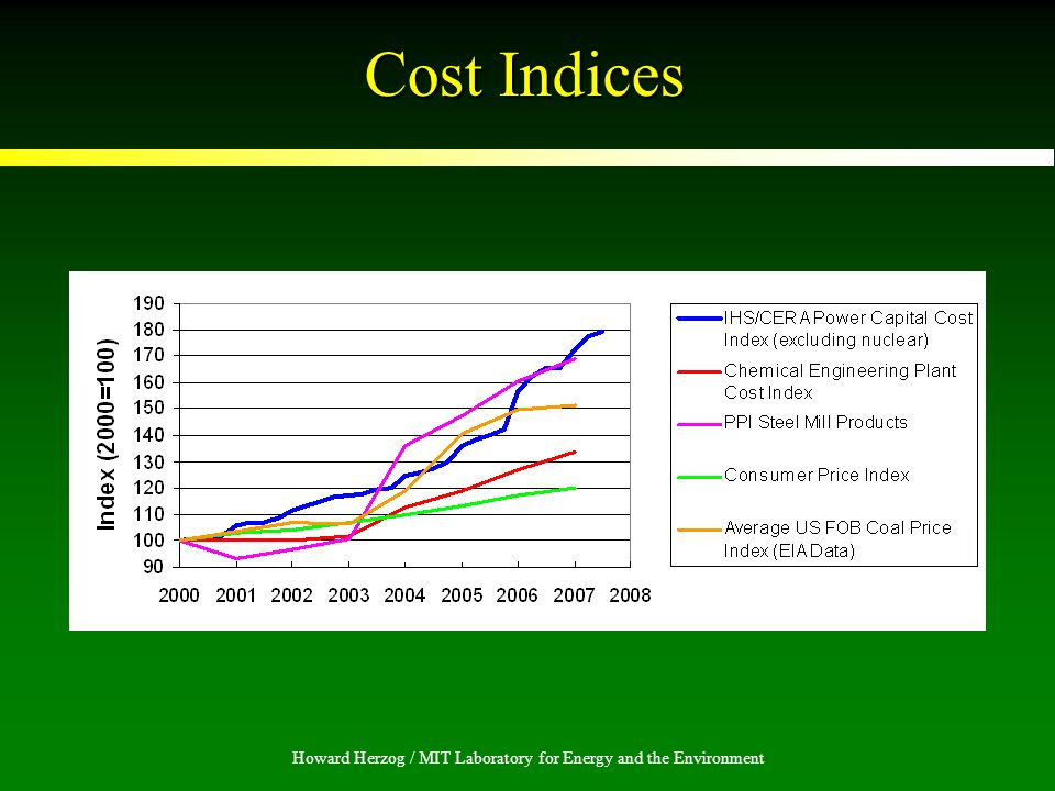 Howard Herzog / MIT Laboratory for Energy and the Environment Cost Indices