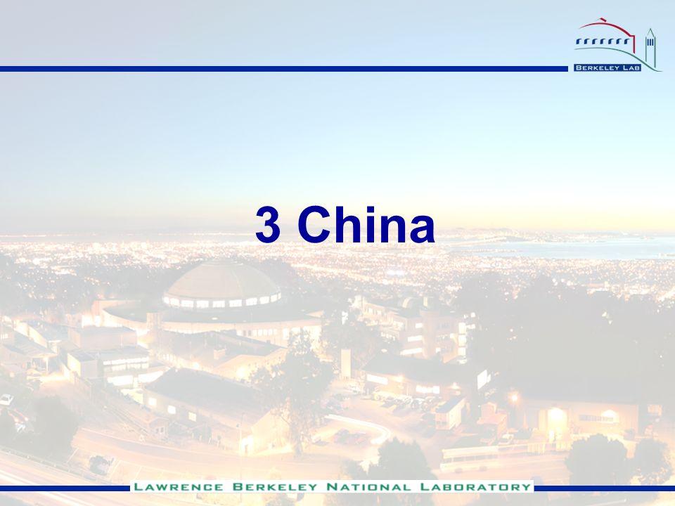 3 China