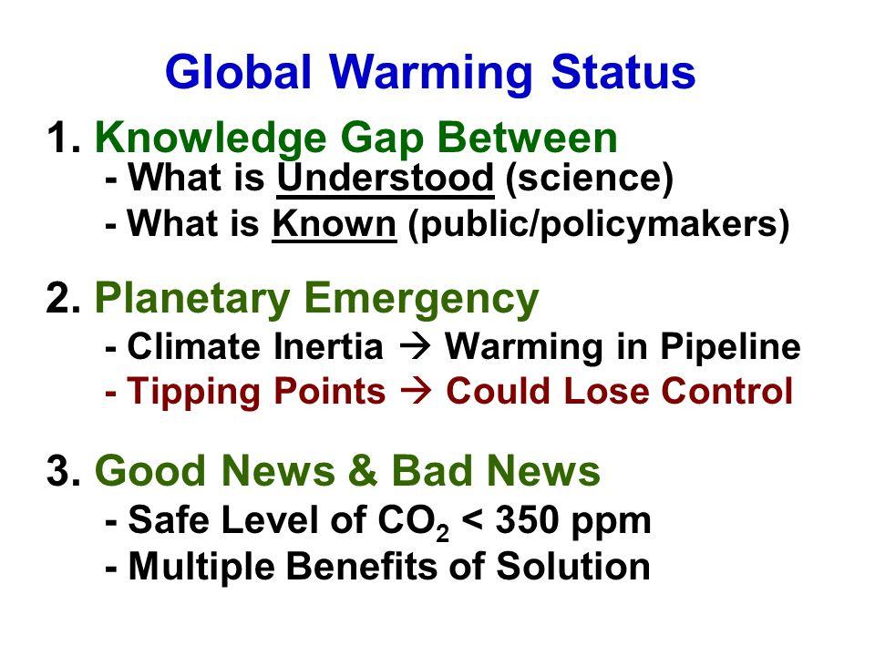Global Warming Status 1.