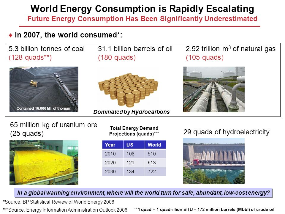 World Energy Consumption is Rapidly Escalating Future Energy Consumption Has Been Significantly Underestimated In 2007, the world consumed*: 5.3 billi