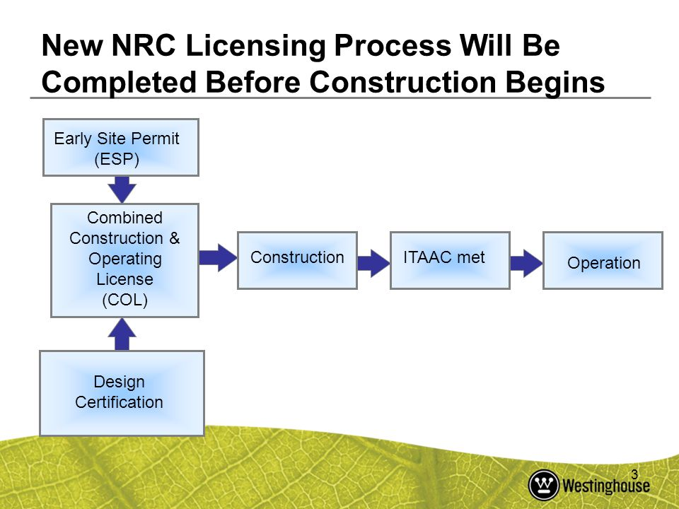 4 Current and Planned License Applications for New Nuclear Plants Source: Nuclear Regulatory Commission