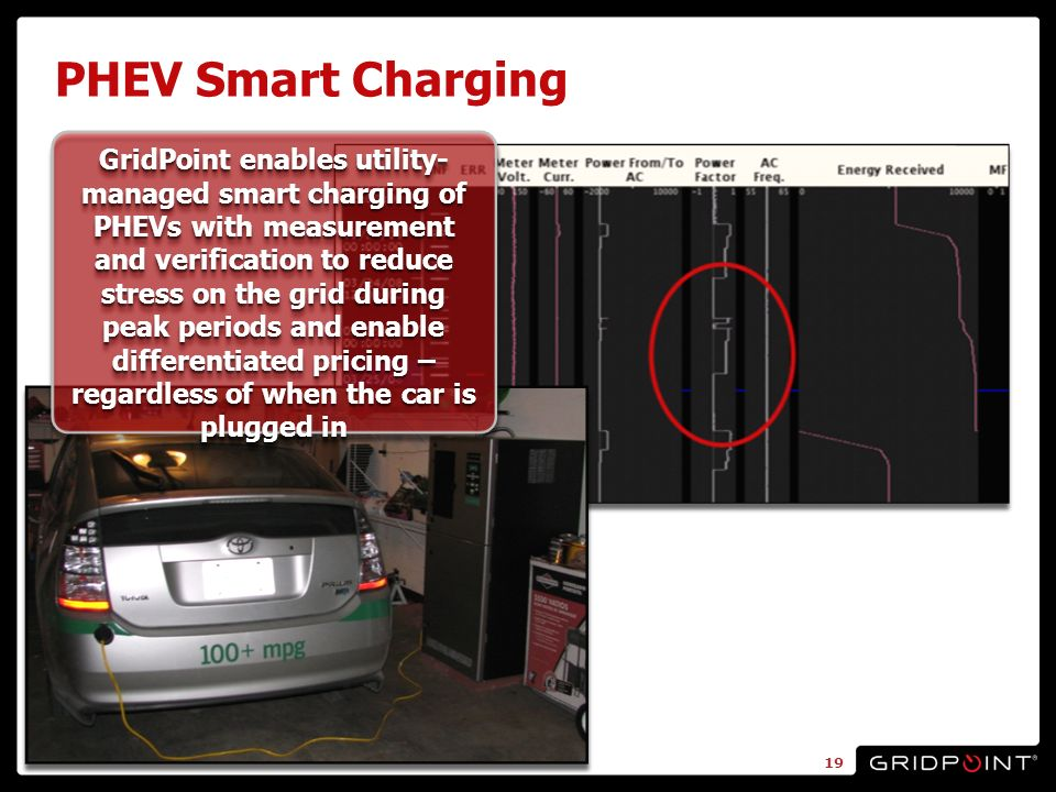 PHEV Smart Charging 19 GridPoint enables utility- managed smart charging of PHEVs with measurement and verification to reduce stress on the grid during peak periods and enable differentiated pricing – regardless of when the car is plugged in