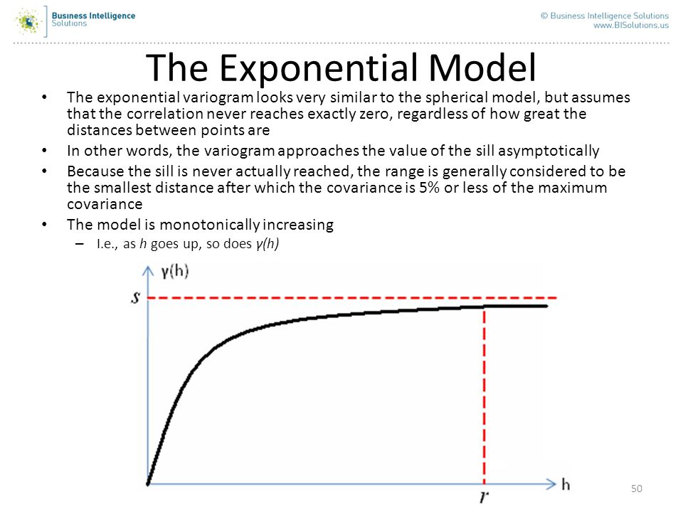 50 The Exponential Model The exponential variogram looks very similar to the spherical model, but assumes that the correlation never reaches exactly z