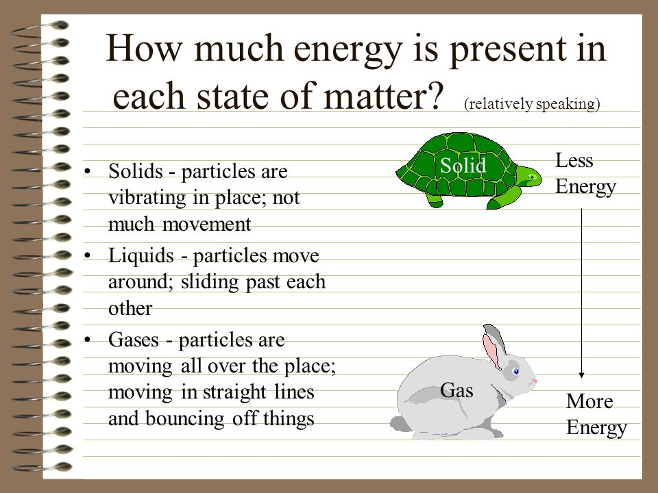Matter What is matter? Anything that has mass and takes up space What are the three main states (or phases) of matter? Solid, Liquid, and Gas