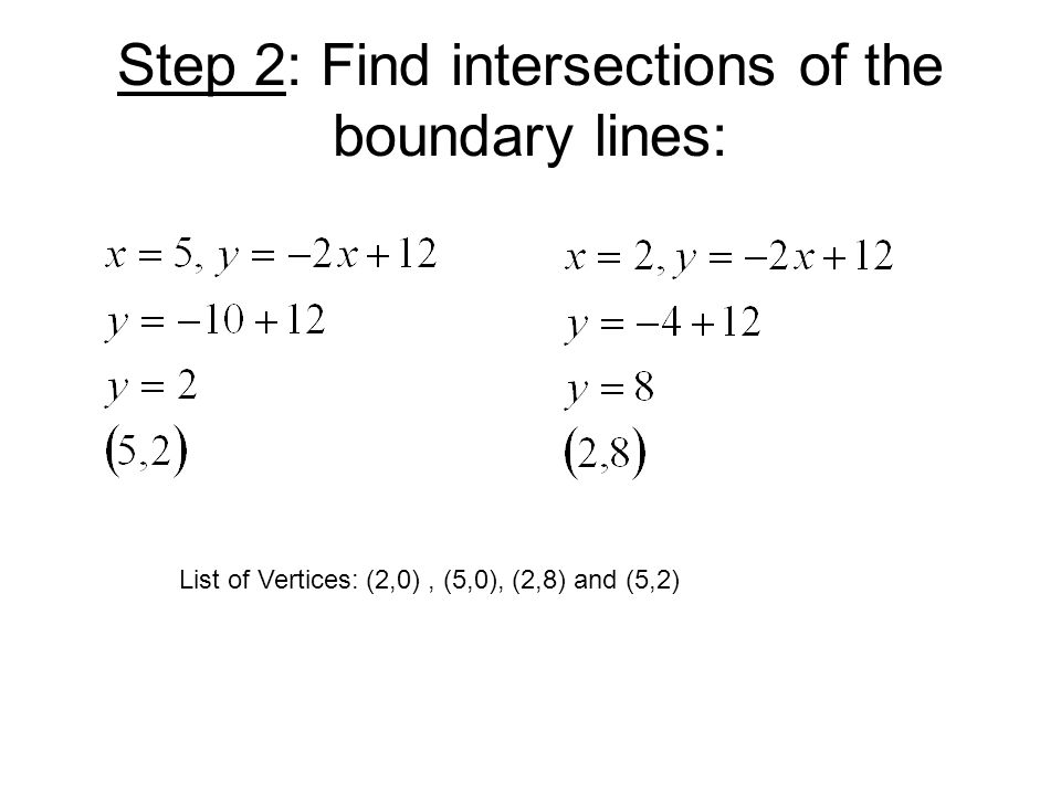 Step 2: Find intersections of the boundary lines: List of Vertices: (2,0), (5,0), (2,8) and (5,2)