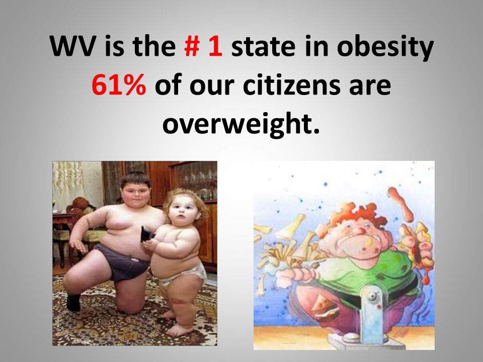 WV is the # 1 state in obesity 61% of our citizens are overweight.
