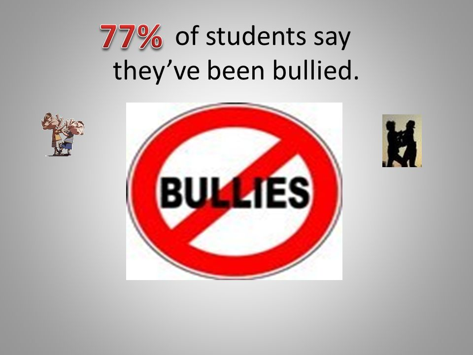 of students say theyve been bullied.