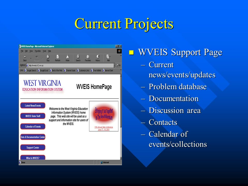 WVEIS Support Page –Current news/events/updates –Problem database –Documentation –Discussion area –Contacts –Calendar of events/collections