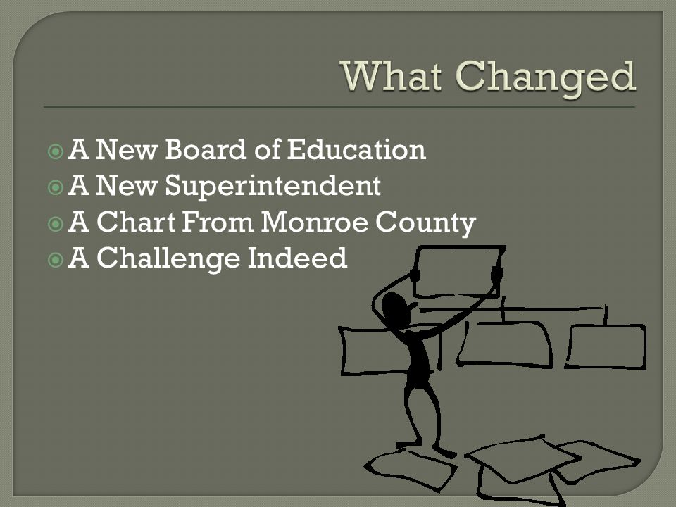 A New Board of Education A New Superintendent A Chart From Monroe County A Challenge Indeed