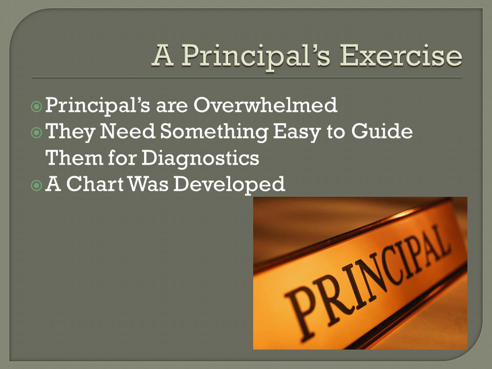 Principals are Overwhelmed They Need Something Easy to Guide Them for Diagnostics A Chart Was Developed