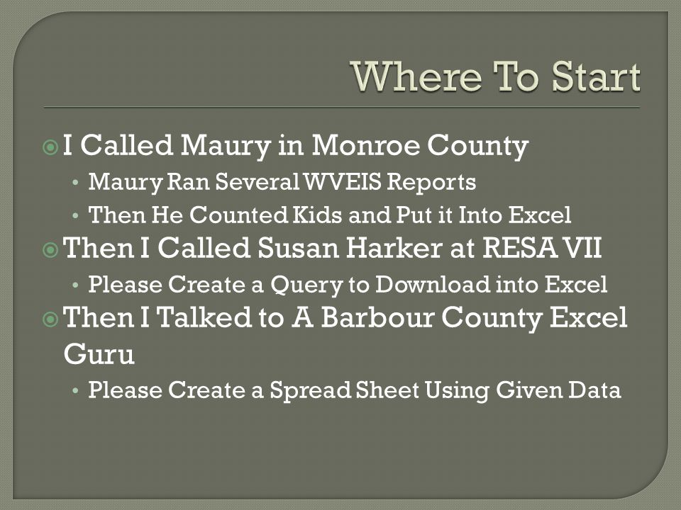 I Called Maury in Monroe County Maury Ran Several WVEIS Reports Then He Counted Kids and Put it Into Excel Then I Called Susan Harker at RESA VII Please Create a Query to Download into Excel Then I Talked to A Barbour County Excel Guru Please Create a Spread Sheet Using Given Data