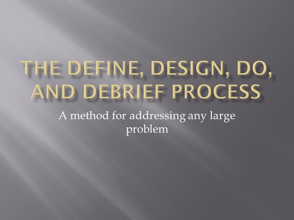 Carefully consider the problem.Define the problem.