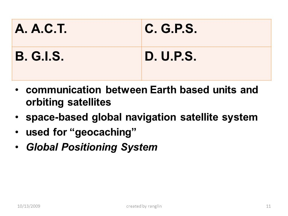 communication between Earth based units and orbiting satellites space-based global navigation satellite system used for geocaching Global Positioning