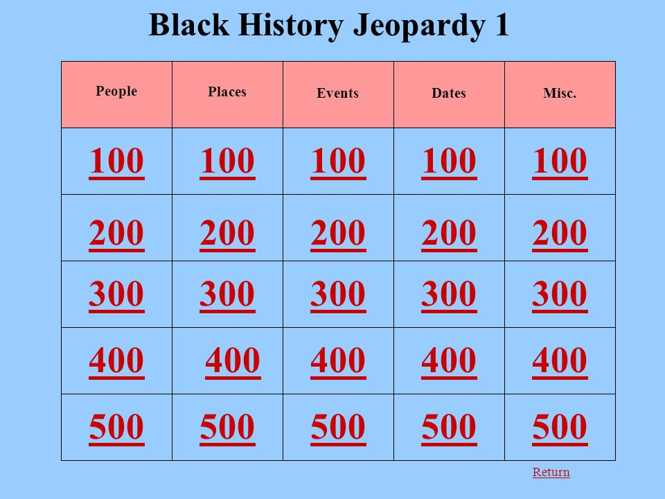 Return Black History Jeopardy People Places EventsDatesMisc.