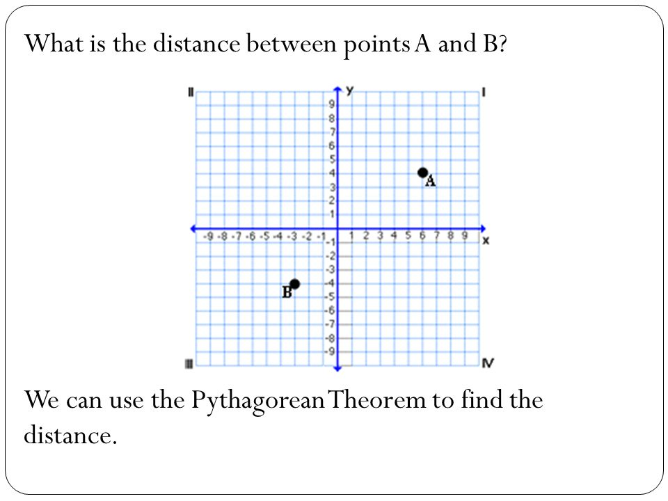 What is the distance between points A and B? We can use the Pythagorean Theorem to find the distance.