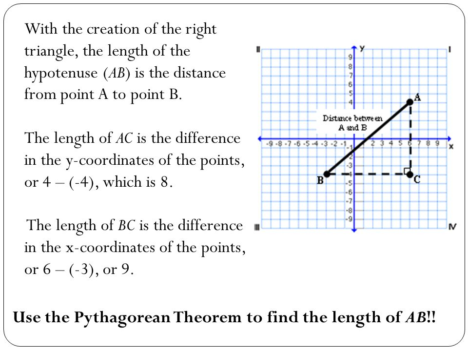 With the creation of the right triangle, the length of the hypotenuse (AB) is the distance from point A to point B. The length of AC is the difference