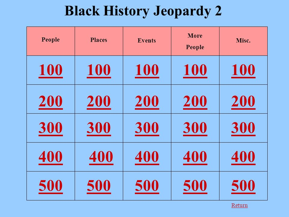 Return Black History Jeopardy People Places Events More People Misc.