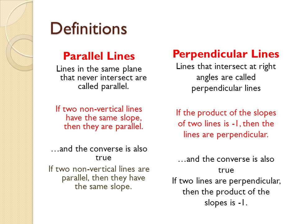 Definitions Parallel Lines Lines in the same plane that never intersect are called parallel. If two non-vertical lines have the same slope, then they