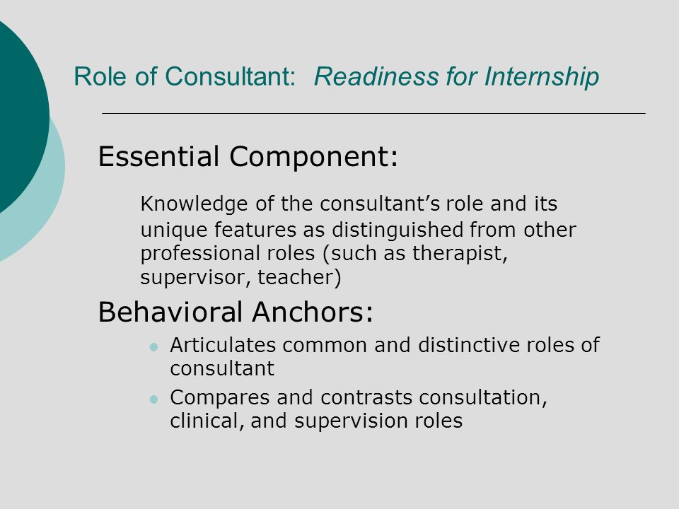 Role of Consultant: Readiness for Internship Essential Component: Knowledge of the consultants role and its unique features as distinguished from other professional roles (such as therapist, supervisor, teacher) Behavioral Anchors: Articulates common and distinctive roles of consultant Compares and contrasts consultation, clinical, and supervision roles
