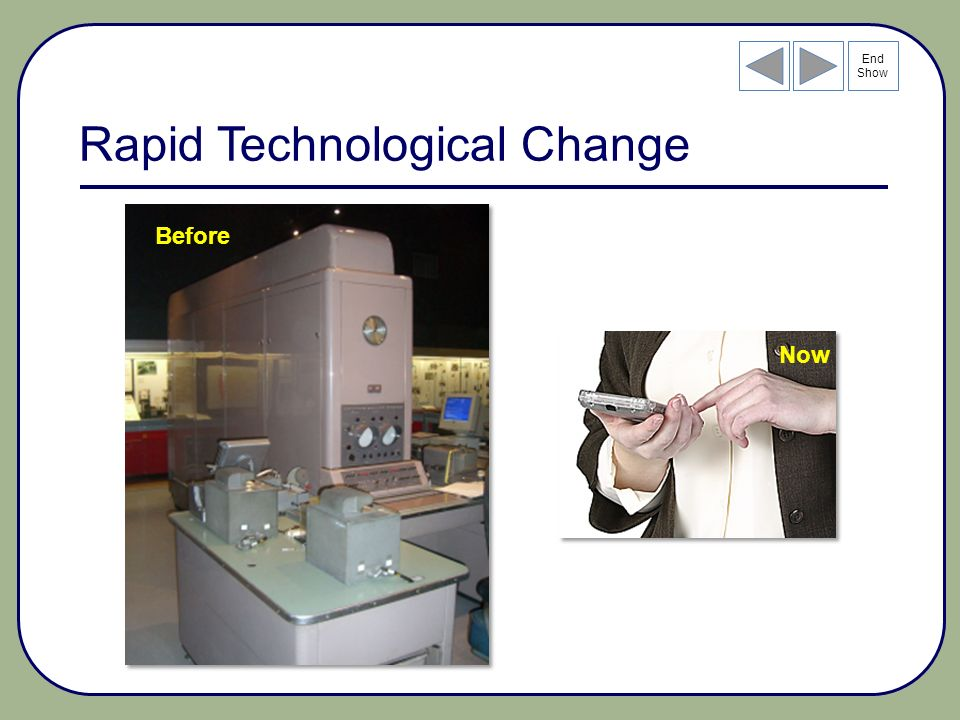 End Show Rapid Technological Change Before Now