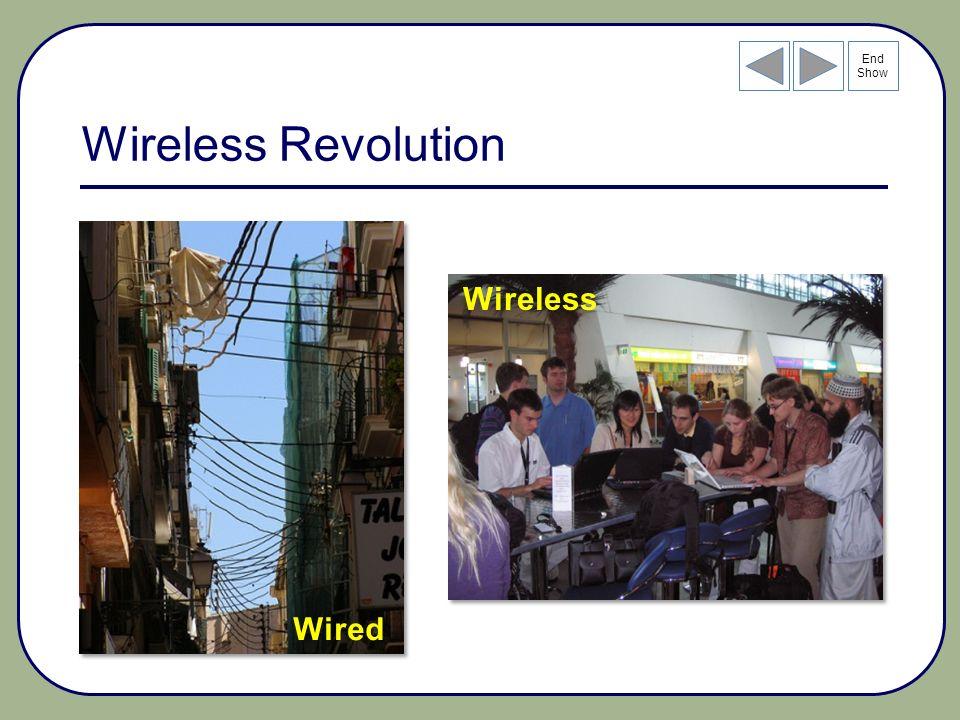 End Show Wireless Revolution Wired Wireless