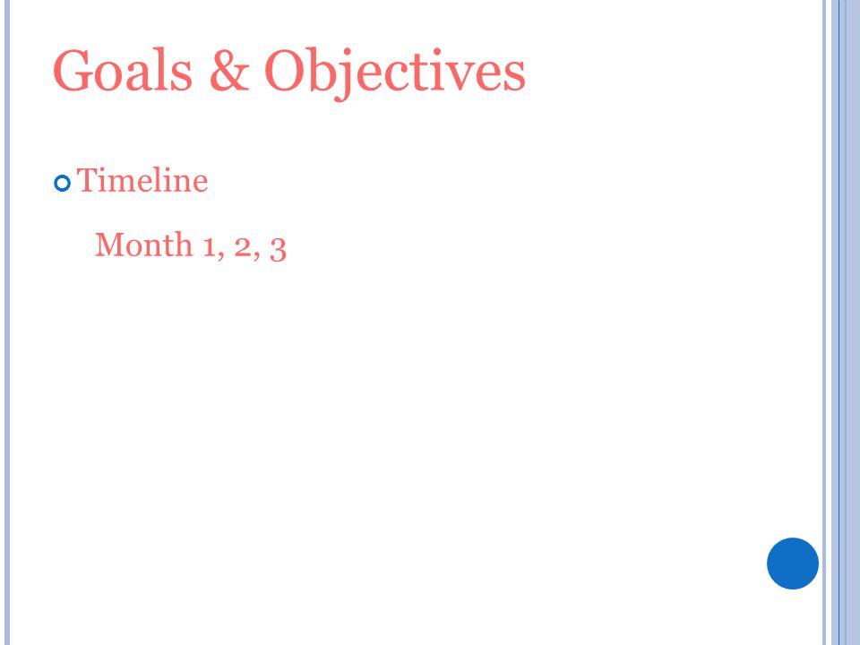 Goals & Objectives Timeline Month 1, 2, 3