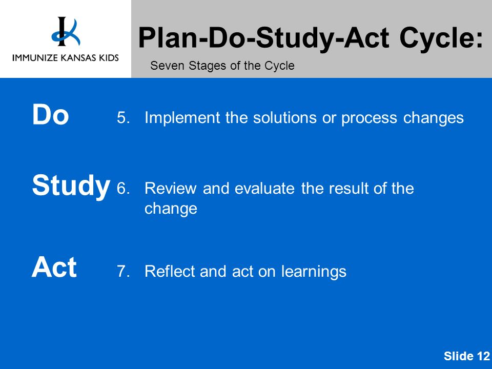 5.Implement the solutions or process changes 6.Review and evaluate the result of the change 7.Reflect and act on learnings Do Study Act Seven Stages of the Cycle Plan-Do-Study-Act Cycle: Slide 12