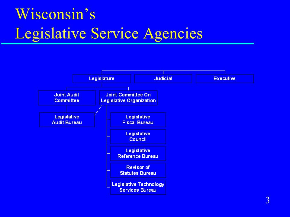 3 Wisconsins Legislative Service Agencies